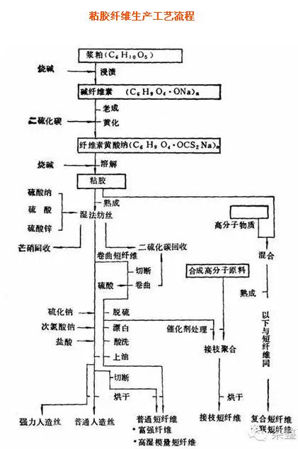 电路 电路图 电子 设计 素材 原理图 421_634 竖版 竖屏