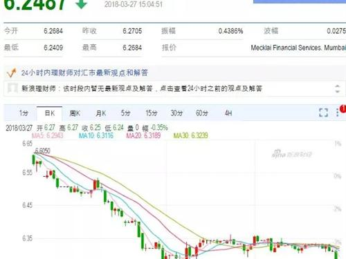 人民币再疯,创汇改新高!中美贸易战不打了?